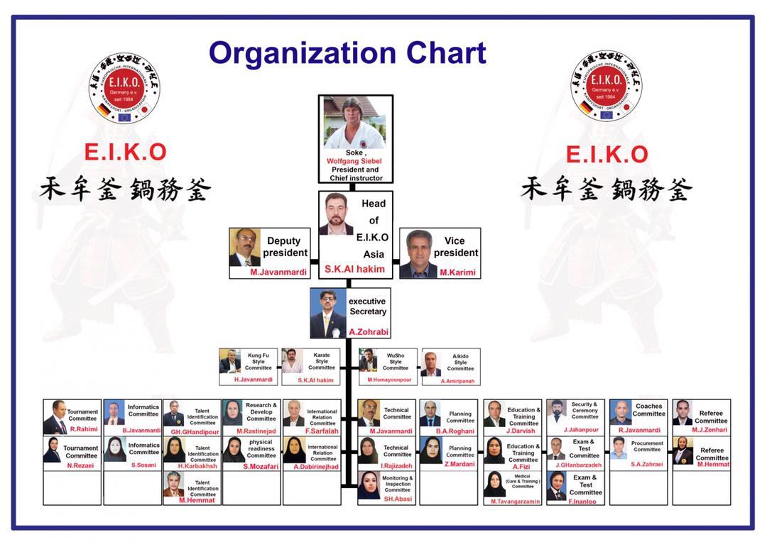 طی حکمی از سوی رئیس سازمان ورزش های آسیا؛ کاراته کا زنجانی مسئول کمیته آمادگی جسمانیEIKO منصوب شد