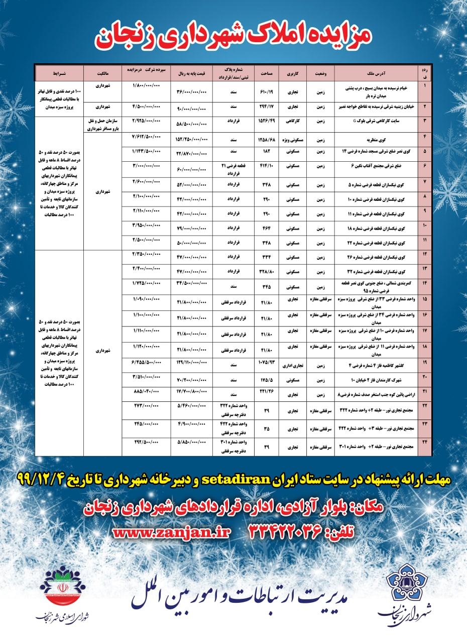 مزایده املاک شهرداری زنجان